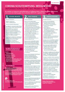 Priorisierung Corona Schutzimpfung